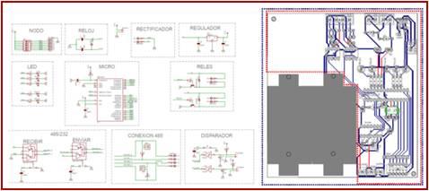 Fábrica de prototipos electrónicos