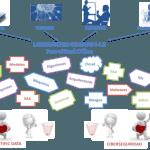 servicios industria4.0