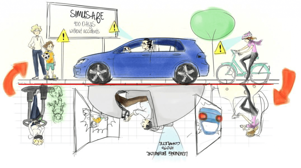 ITCL Technology Centre will present SIMUSAFE, the new Simulator for Behaviour and Road Safety Studies, in DSC 2020 EUROPE
