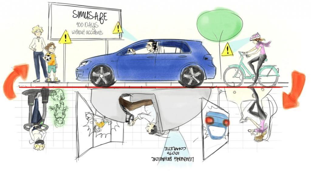 ITCL presentará su Simulador para estudios de comportamiento y seguridad vial (SIMUSAFE) en DSC 2020 EUROPE