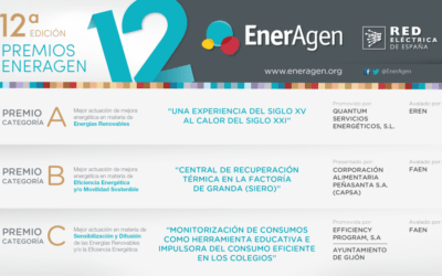 EnerAgen premia las mejores actuaciones en renovables, eficiencia y sensibilización