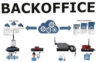 DATABACKOFF – Intelligent Industrial Control