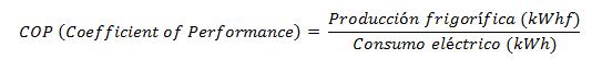 formula COP_eficiencia energetica