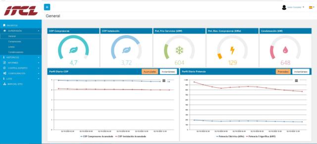 Figura-1.-Sistema-de-monitorización