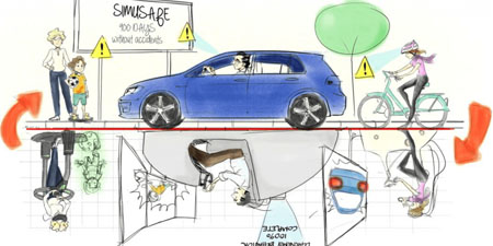 SIMUSAFE – Simulator of behavioural aspects for safer transport